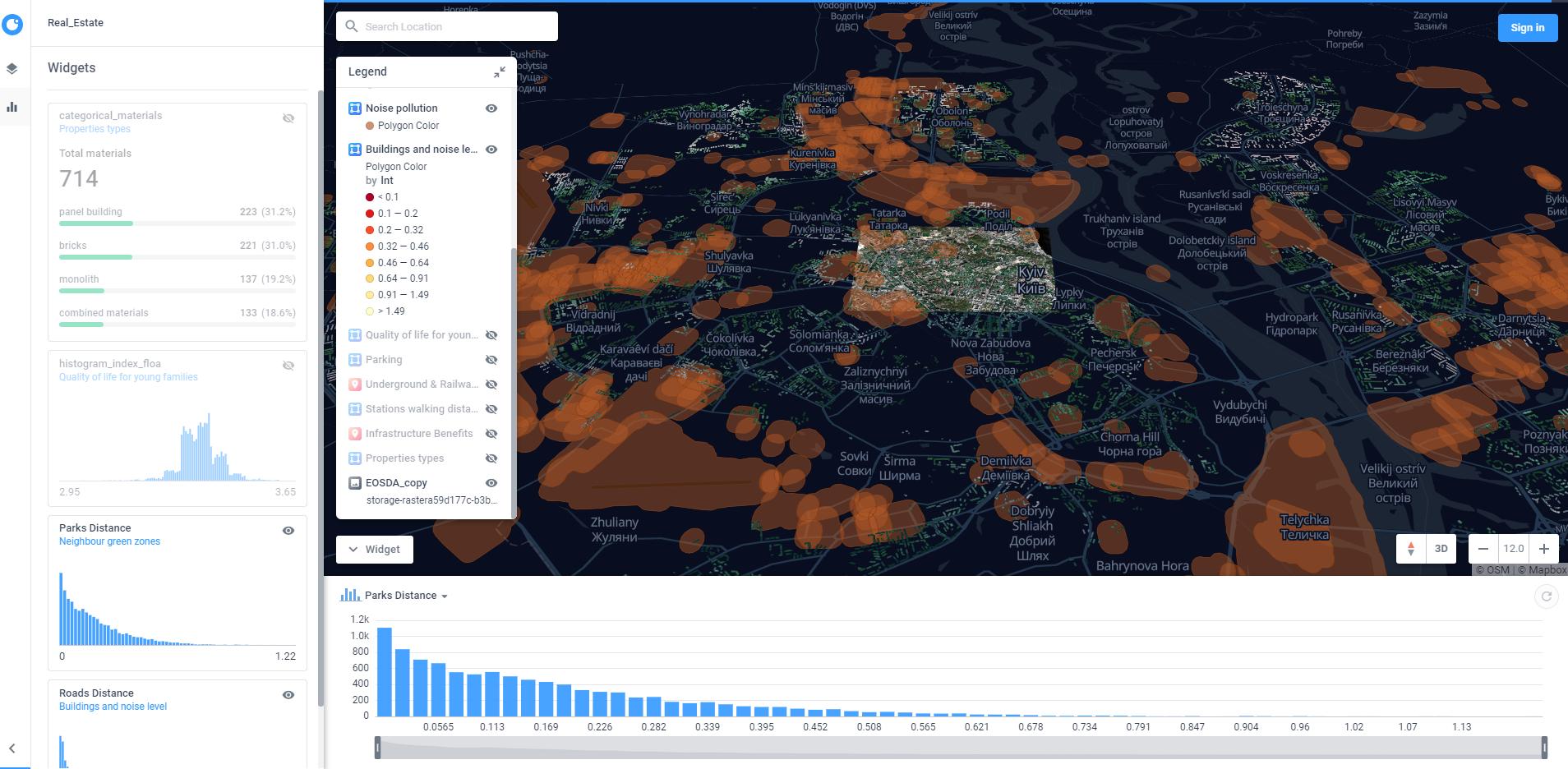 Dataset mapping